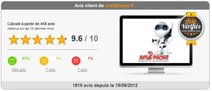 Avis vérifiés Axs2phone