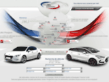 Groupe CITROËN / PEUGEOT - JMJ Automobiles
